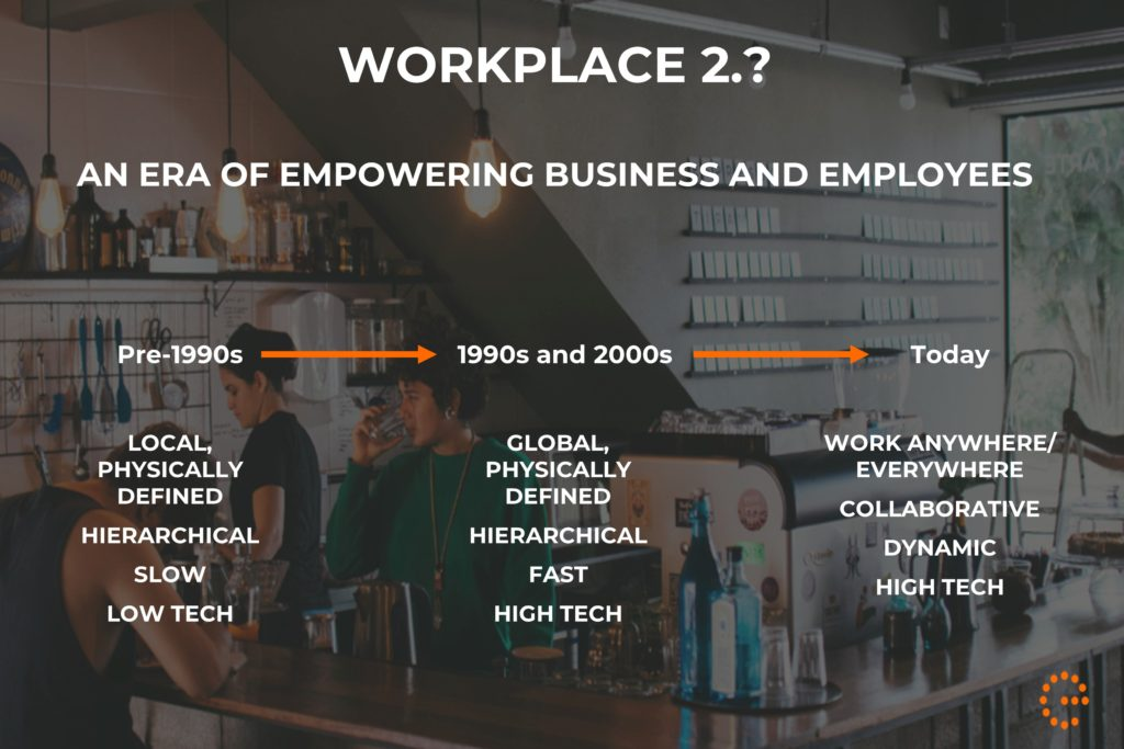 A look at workplace culture over time in terms of three periods.